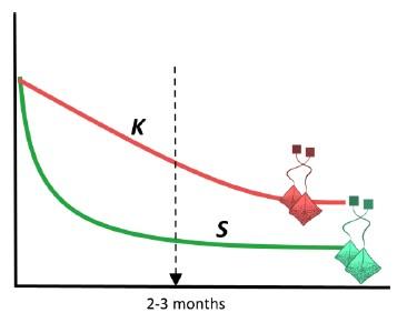 04.Graph